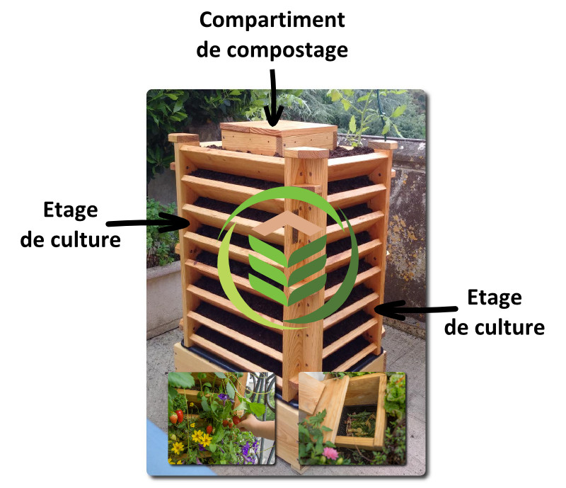 Vertika le potager composteur accueil - Que peut on mettre dans un composteur de jardin ...
